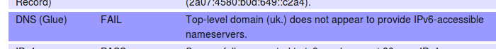 IPv6 test result for my DNS domain, showing lack of IPv6 glue record